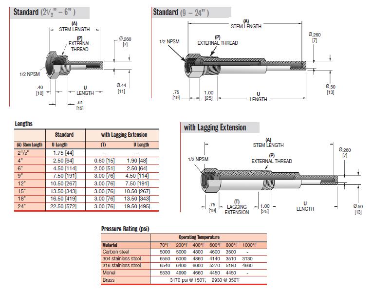 T v services inc trerice bimetal thermometer thermowells